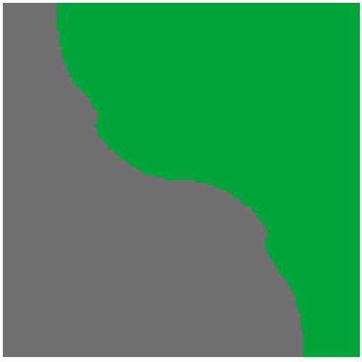 سبز سیستم